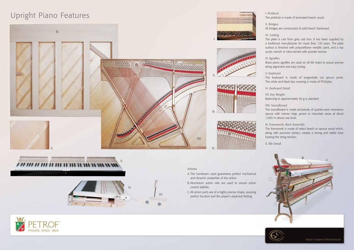 Petrof Upright Piano P118 Black Polish New Ebay
